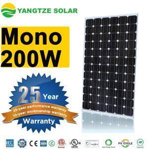 China 200w Solar Panel on sale