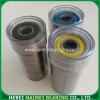 China High Quality Miniature Skateboard Bearing for sale