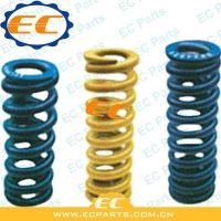 Undercarriage Parts Recoil Springs