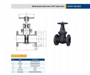 China Cast /ductile iron metal seated gost gate valves on sale