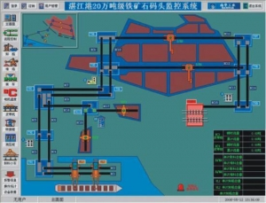 China NH-ORE Iron ore dock centralized control system on sale