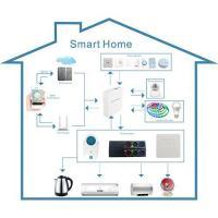 Smart Home Smart Home System
