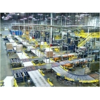 Automation Automated Material Handling - Global Market Outlook (2015-2022)