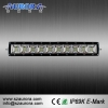 China SEMA Manufacturer AURORA 20inch LED Flood Lights for Trucks Scene LED Lighting Systems for sale