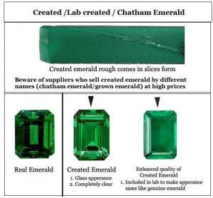 China Semi Precious Gems Created Emerald on sale