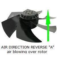 AC Skeleton Fan