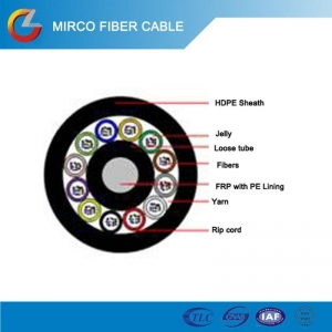 China Mirco Blown Duct Fiber Cable Mirco Blown Duct Fiber Cable on sale