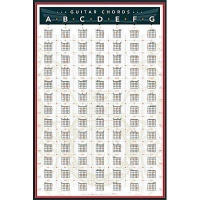 China Abalone Products (24x36) Guitar Chords Chart by Key Music Poster Print on sale