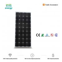 China Photovoltaic Solar Thermal Energy Different Types Of Diagram HQ150M 85W -105W for Sale on sale