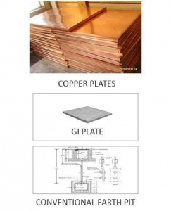 China Plate Earthing on sale