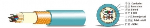 China RVV PVC insulated cables - Flexibility towline cable-Control cable on sale