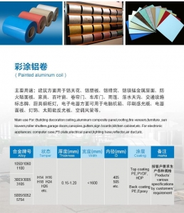 China Painted aluminum coil Products on sale