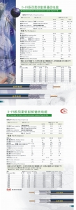 China CATV COAXIAL CABLE D-FB series Soft RF communication cable on sale