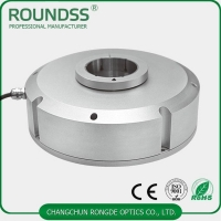 absolute shaft encoder, absolute shaft encoder Manufacturers and