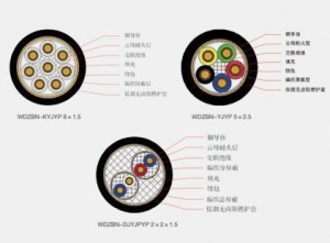 China Wire and cable Rail traffic signals and control cables on sale