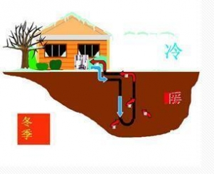 China Deep geothermal energy development on sale