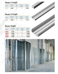 China Caliber Drywall and Suspended Ceiling Equipment on sale