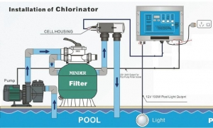 China Micro Salt Chlorinator on sale