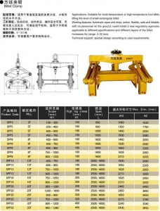 China Slab clamp Billet Clamp on sale