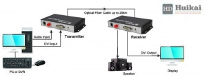 China 1080P DVI to Fiber Converter and Extender with one separate Audio on sale