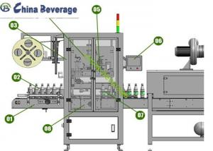 China TB-150 Automatic Labeling Machine PVC Label Bottle Sleeve Shrinking High Efficiency on sale