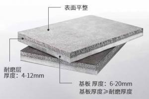 China WEAR-RESISTANT STEEL PLATE on sale
