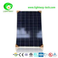 China 255W polycrystalline solar panel price india and 255watt solar panel manufacturers in china on sale