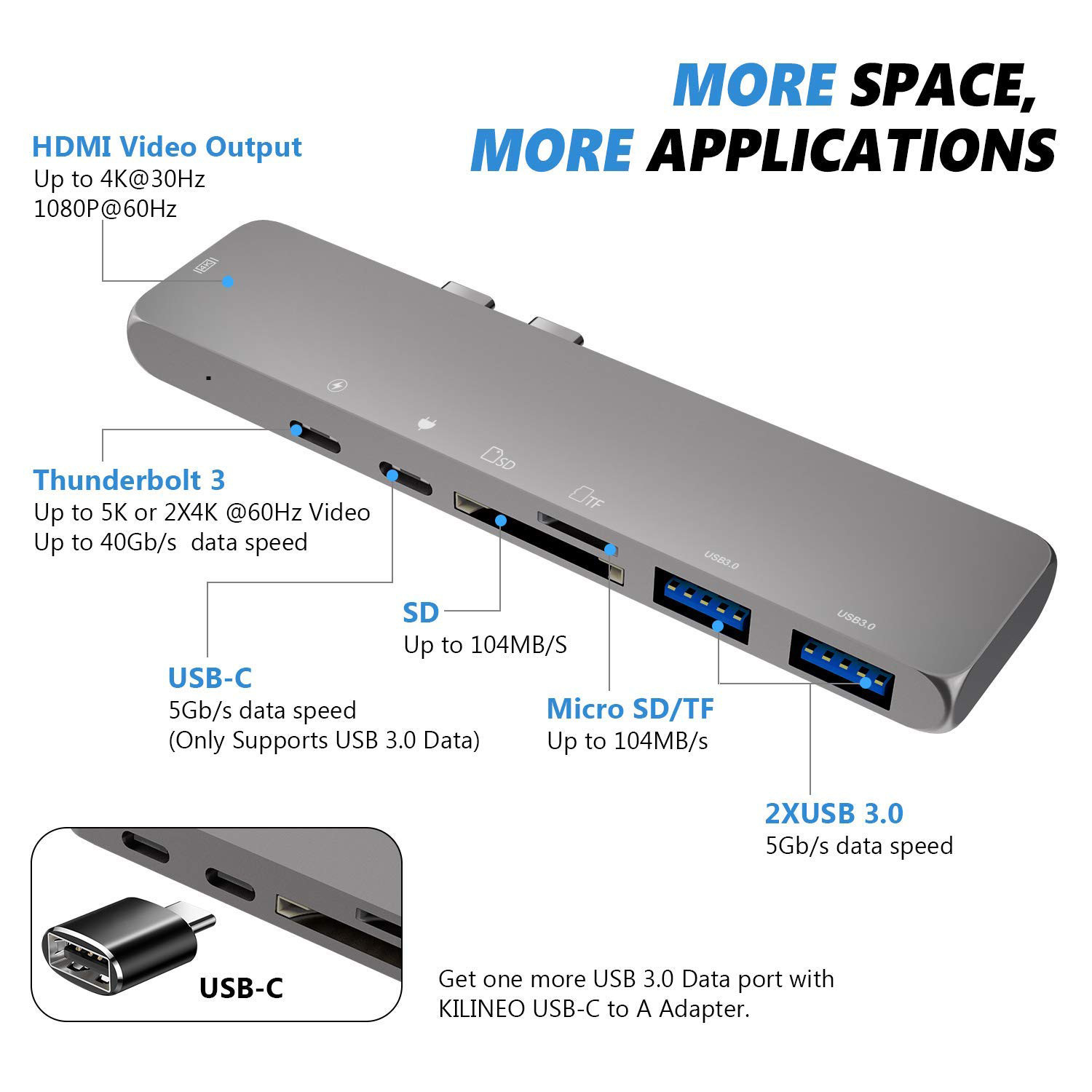7 In 1 Type C Hub Usb To 3 Port 30 Hdm I Hdmi Adapter Macbook Pro With Sdtf Card You Can Use Two Female Male Adapters Extend The Connectors If Your Has A Cover