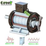 Steel Shell IP54 3KW 800RPM Permanent Magnetic Motor