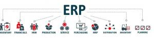 China Cloud ERP Solutions Cloud Based Top ERP Software For Small Business on sale