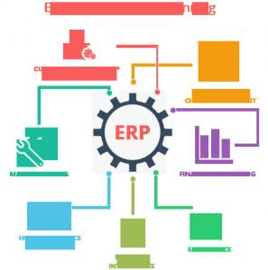China Integrated ERP System Cloud For Small Business Finance & Accounting on sale