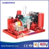 China High Pressure Cleaning Equipment for sale